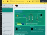 Football Manager 2017 maintenant disponible